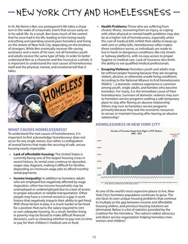 Page 10 of New York City and Homelessness