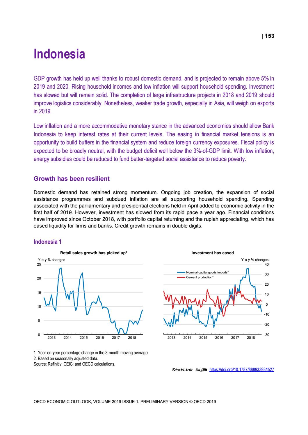 OECD Economic Outlook May 2019, Country Notes: Indonesia by