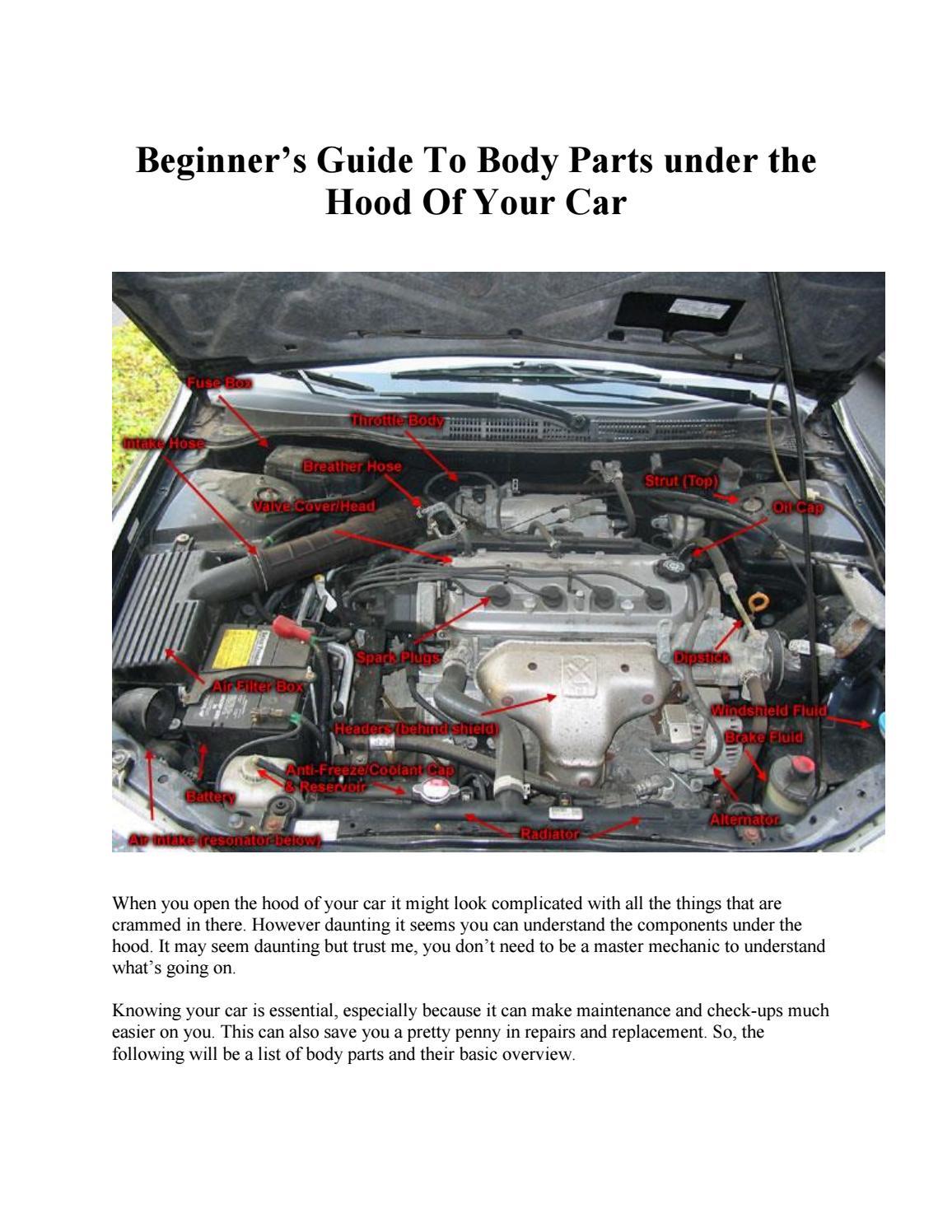 Car Hood Parts