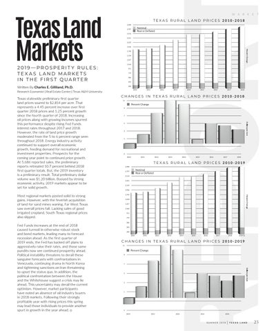 Page 27 of Market Report