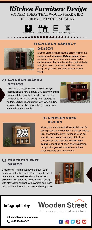 Find Latest Kitchen Furniture Designs by Wooden Street , issuu