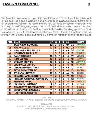 Page 3 of Eastern Conference Update