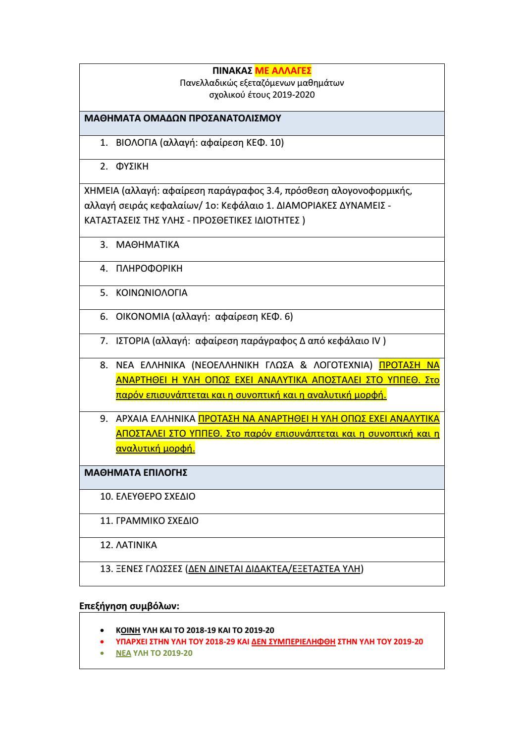 Εκτελεστική απόφαση (EE) 2019/1300 της Επιτροπής, της 26ης Ιουλίου.