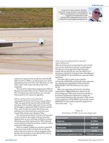 Page 59 of How do 'Income Approach' Aircraft Appraisals Differ?