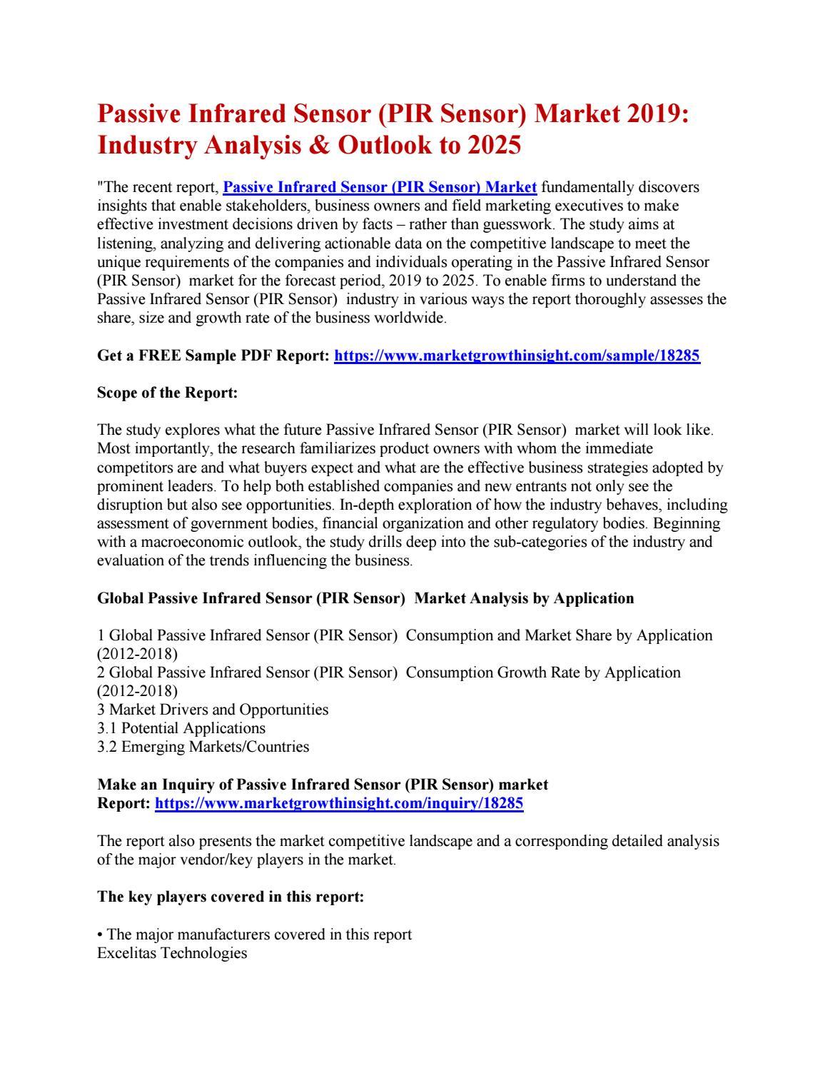 Passive Infrared Sensor (PIR Sensor) Market 2019: Industry