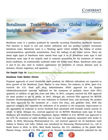 Botulinum Toxin Market - Trends, Industry Insights, and