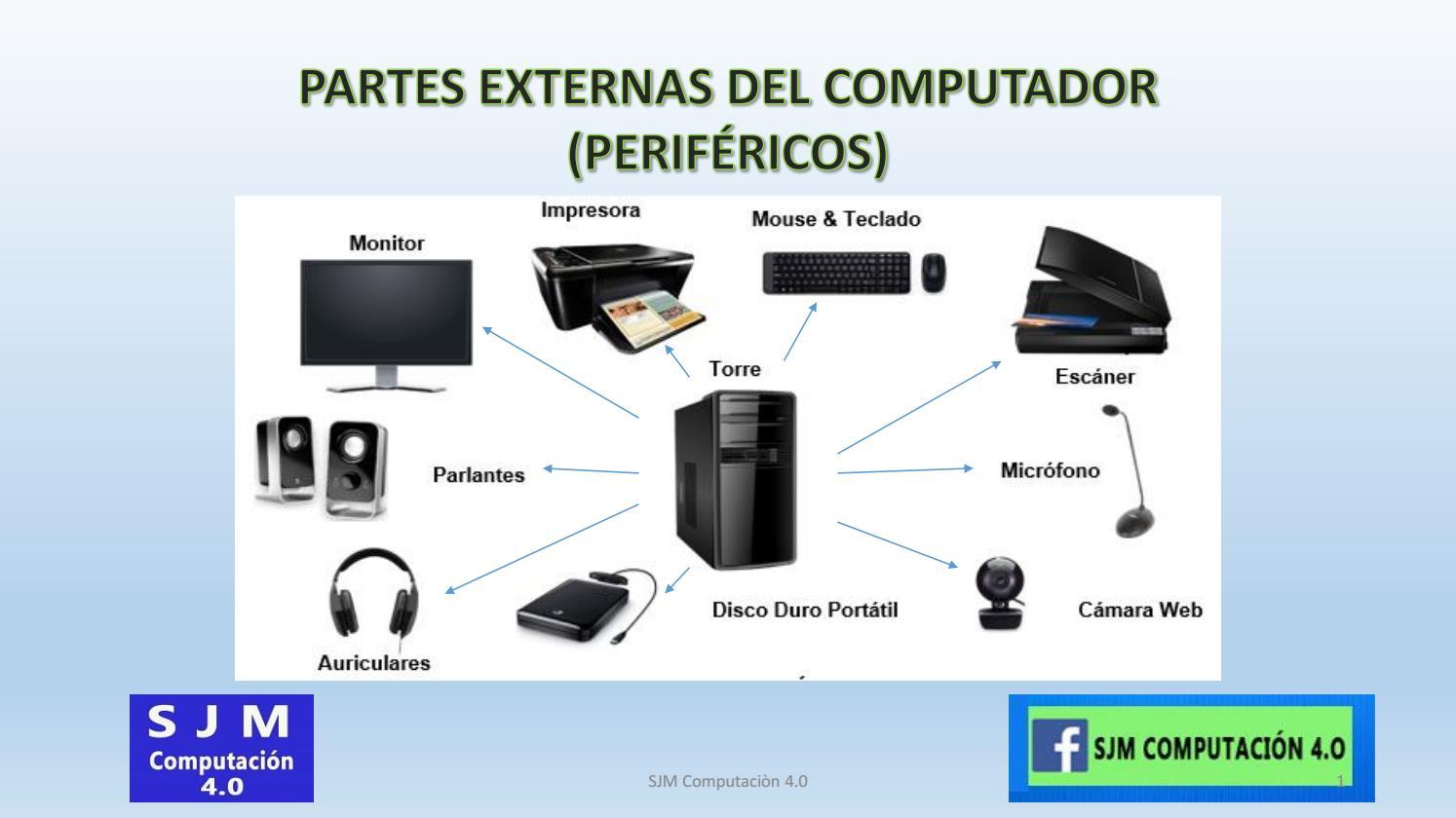 PARTES ESXTERNAS DEL COMPUTADOR (PERIFÉRICOS) by EMERSON51 - issuu