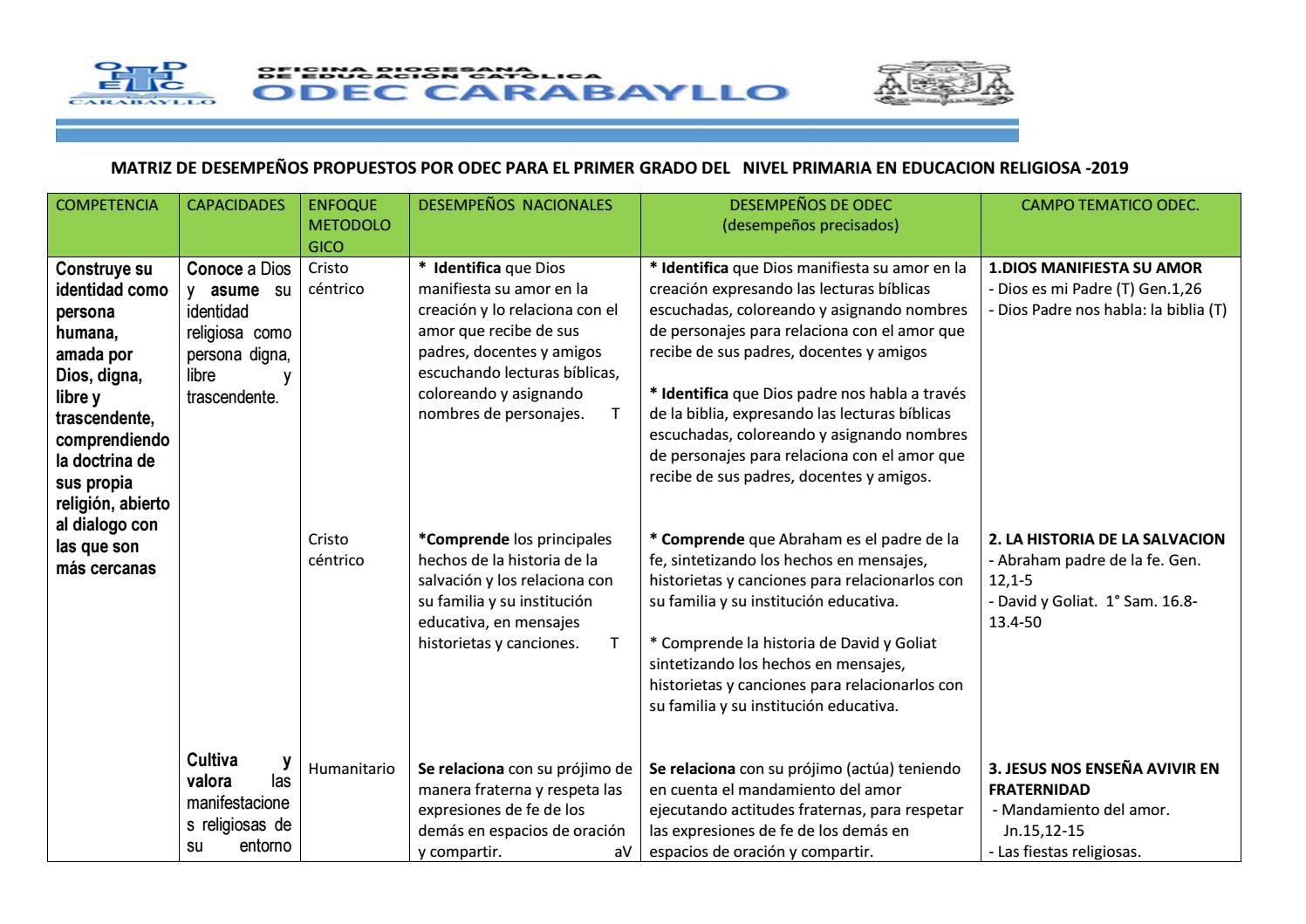 Matriz De Desempeños Propuestos Por Odec Para Primaria By David Bm Issuu