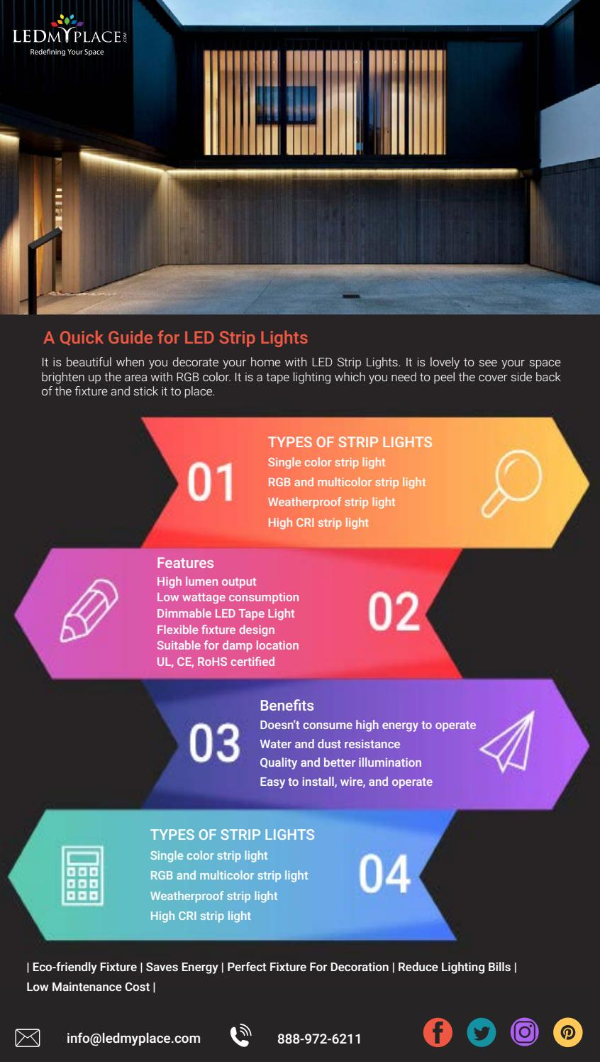 High Quality Best Led Strip Lights For Your Homes By Peter