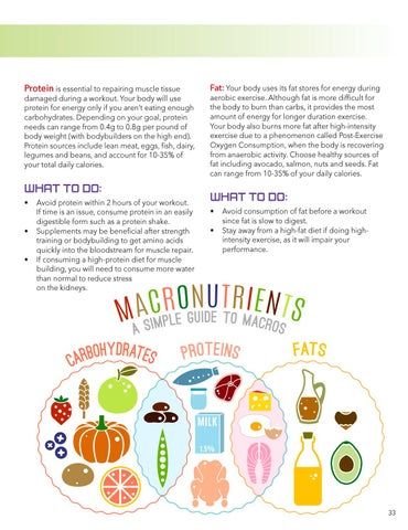 Page 35 of The Macros you Need to Maximize Workout Results