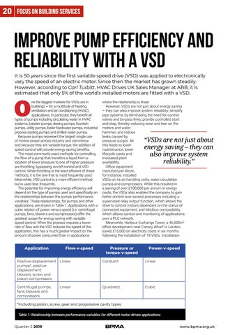 Page 20 of Improve pump efficiency and reliability with a VSD