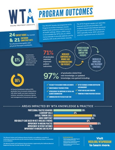 Page 9 of WTA Program Outcomes