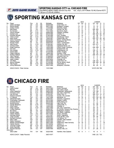 Match Notes: Sporting vs  Chicago Fire | July 6, 2019 by