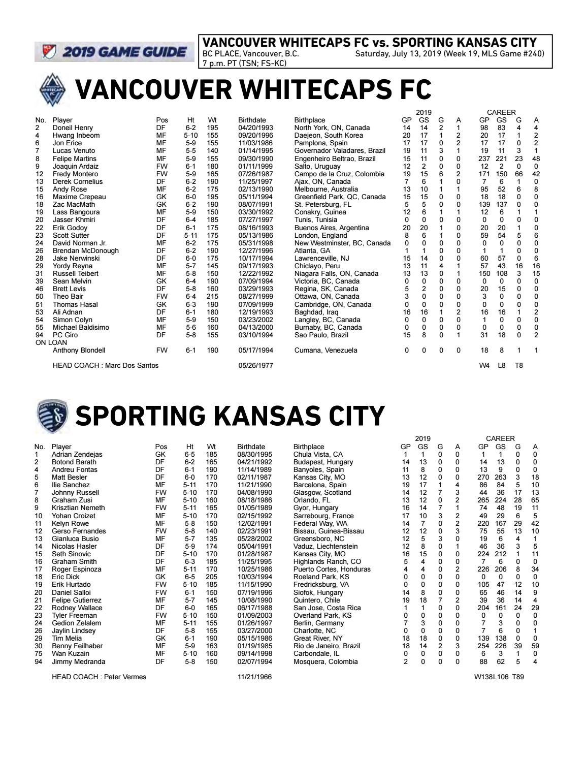 Match Notes Sporting at Vancouver Whitecaps FC