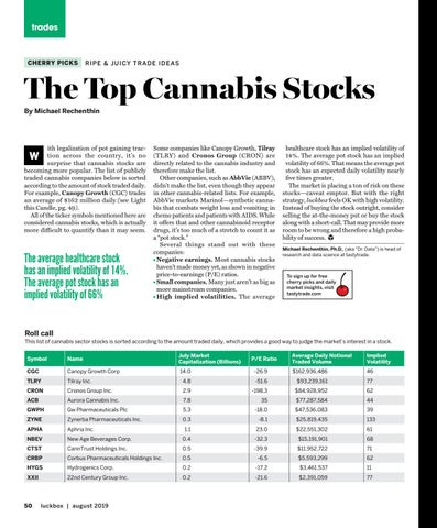 Page 54 of The Top Cannabis Stocks