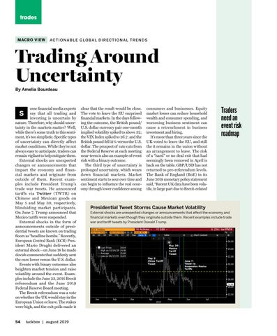 Page 58 of Trades-Macro View-Trading Around Uncertainty