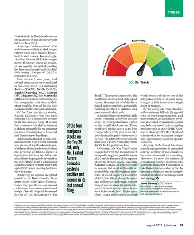 Page 61 of Trades-Do Diligence-Millennials are Overexposed to Cannabis