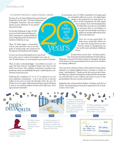 Page 14 of 20 Years: Tri Delta and St. Jude