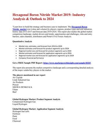 Hexagonal Boron Nitride Market 2019: Industry Analysis