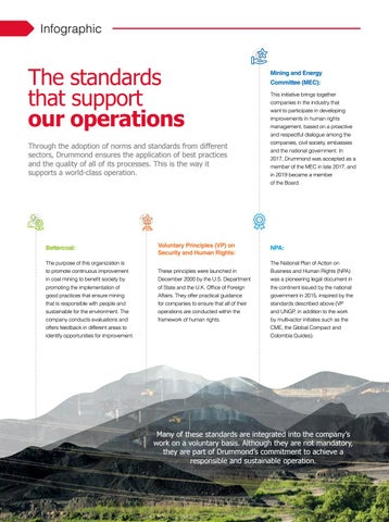 Page 8 of Standards that support our operation
