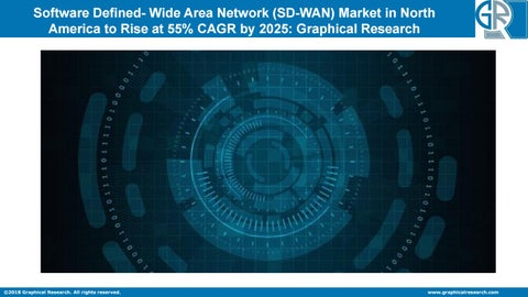 North America Software Defined- Wide Area Network (SD-WAN