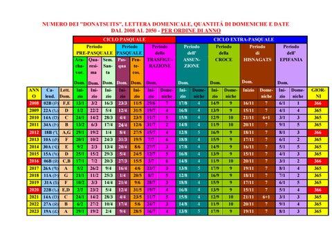 Calendario liturgico armeno 02   Quantità di Domeniche dei Periodi