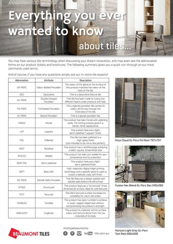 All About Tiles By Beaumont Issuu