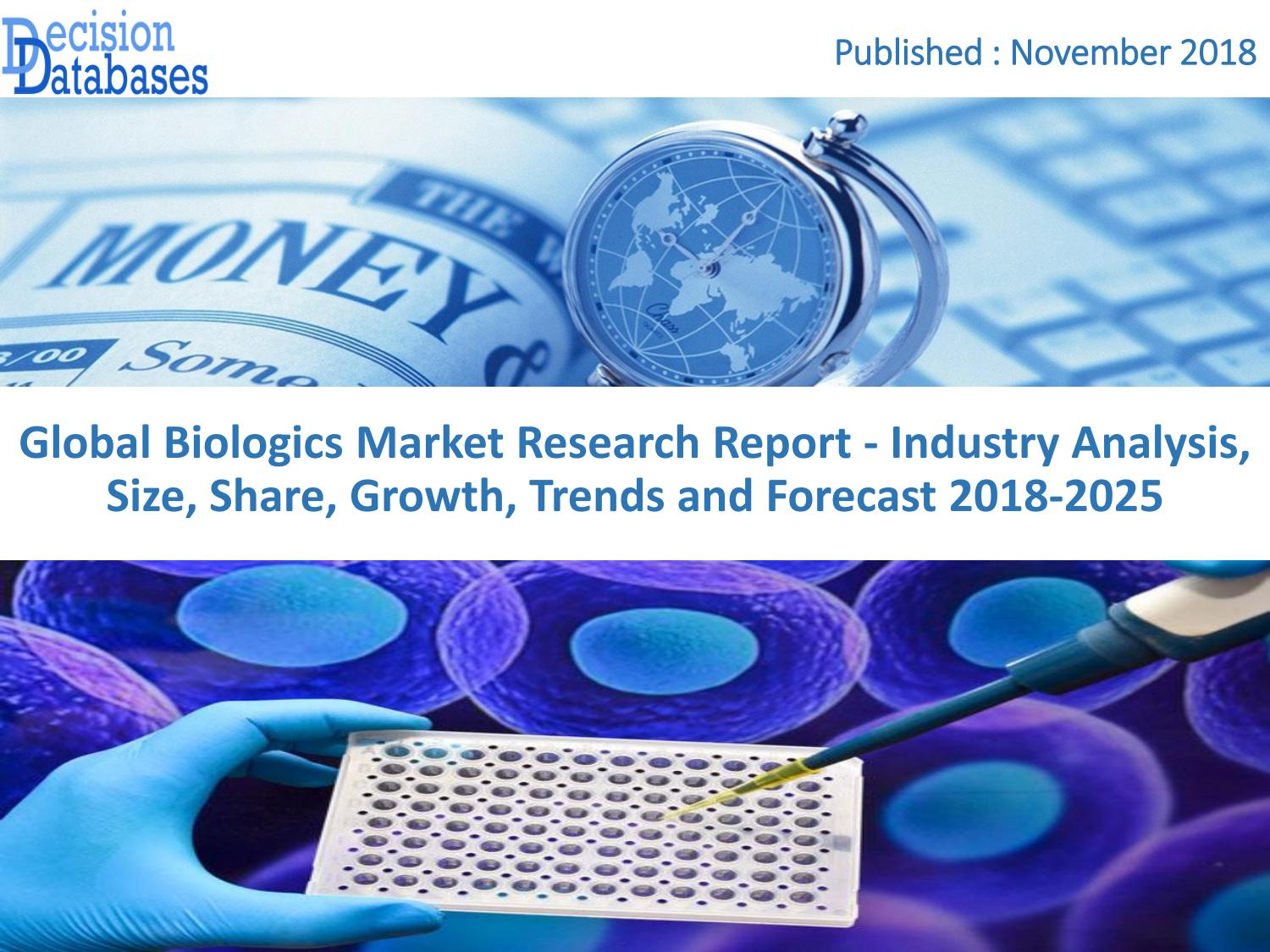 Biologics Market Report | Industry Size, Share and Forecast