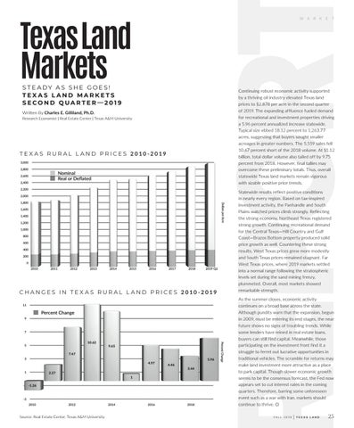 Page 41 of Market Report