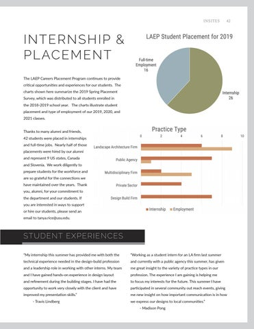 Page 43 of Internship & Placement Report