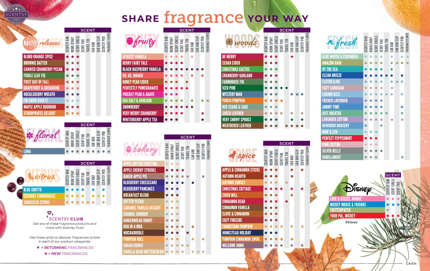 Scentsy 2019 Fall And Winter Scents By Bonny L Issuu