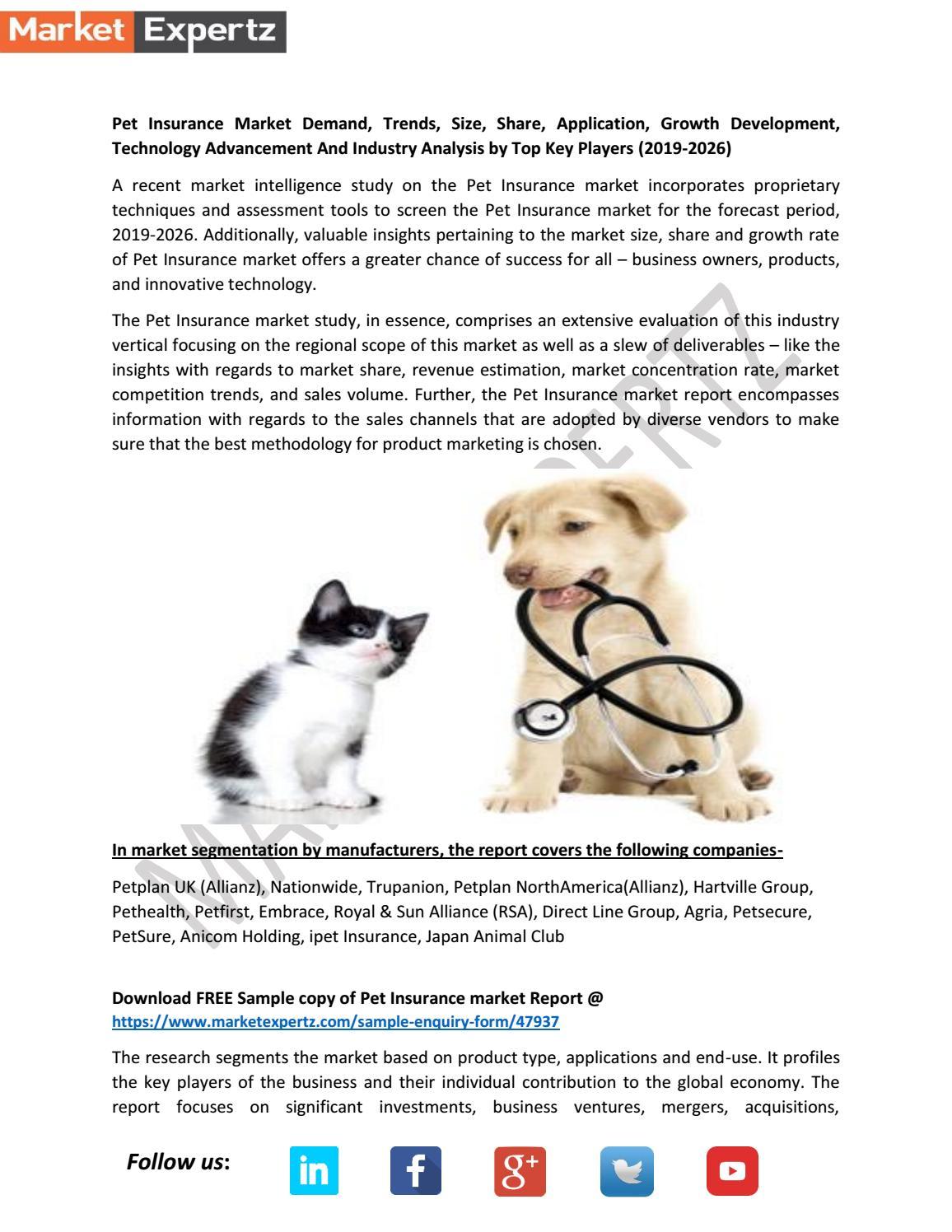 Pet Insurance Companies >> Pet Insurance Market Exploring Future Growth Development And