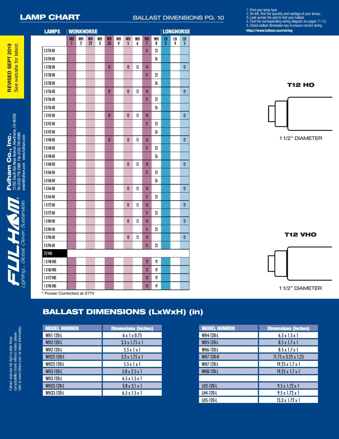 Fulham Wiring Diagrams/Lamp Compatibility Chart by Fulham Co ... on