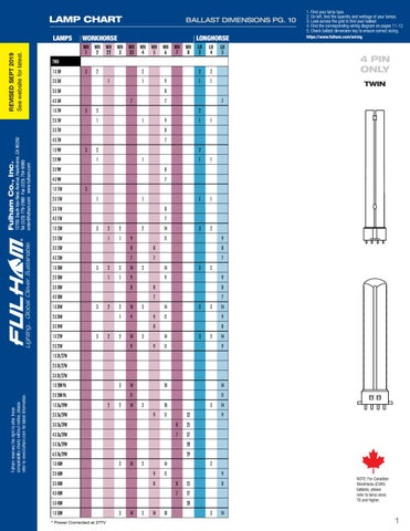Fulham Wiring Diagrams/Lamp Compatibility Chart by Fulham Co ... on motor chart, operation chart, connectors chart, assembly chart, wheels chart, trim chart, wire chart, foundation chart, electrical chart, roof chart, housing chart, power chart, construction chart, design chart, maintenance chart, service chart, go chart, networking chart, valves chart, coil chart,