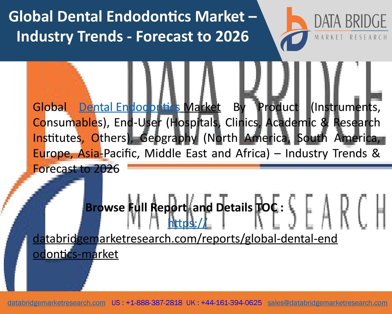 Global Dental Endodontics Market – Industry Trends