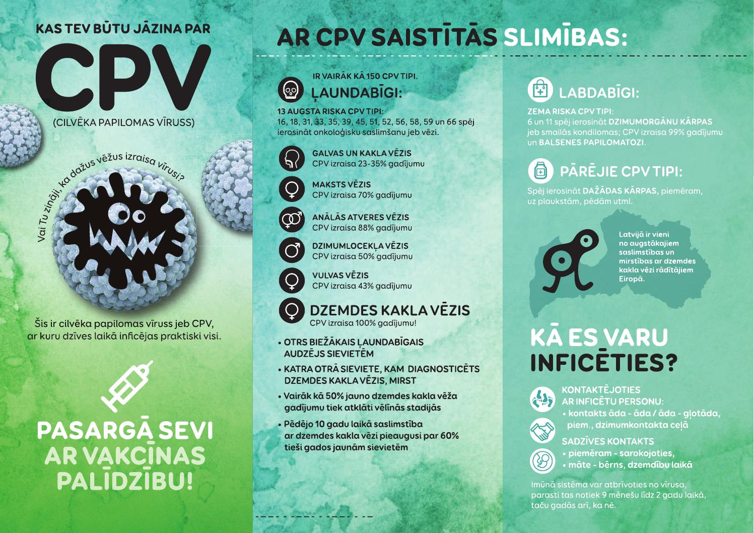 cilveka papillomas viruss does hpv type 16 18 cause warts