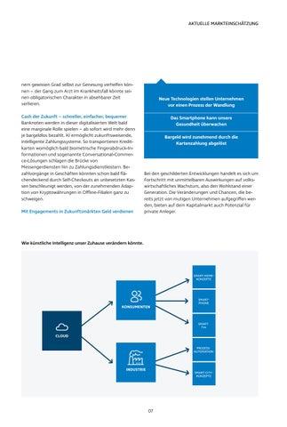 Page 7 of Future Markets – Technologien von morgen