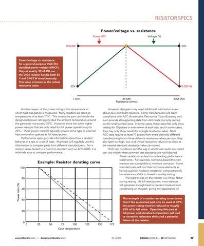 Page 19 of Keys to understanding resistor specs