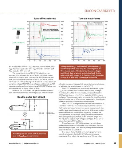 Page 47 of Optimizing discrete SiC devices