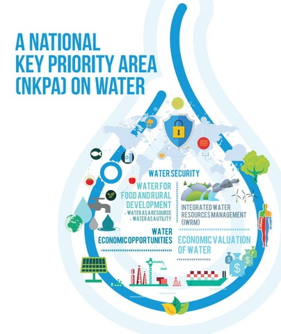 A National Key Priority Area Nkpa On Water By Academy Of Sciences Malaysia Issuu