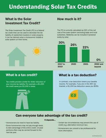 solar tax credit 2020