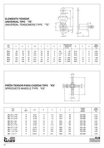 850-5m-25 Htd Correa Dentada De 850 Mm Largo 25 Mm De Ancho Y 5 Mm Pitch