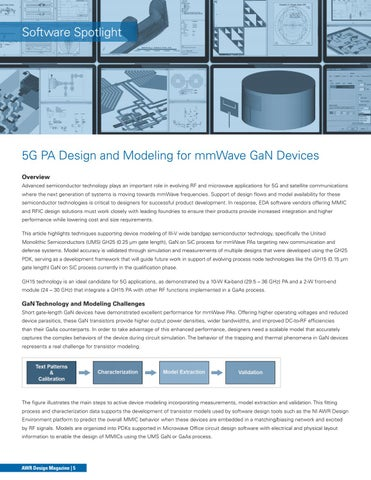 Page 6 of Software Spotlight