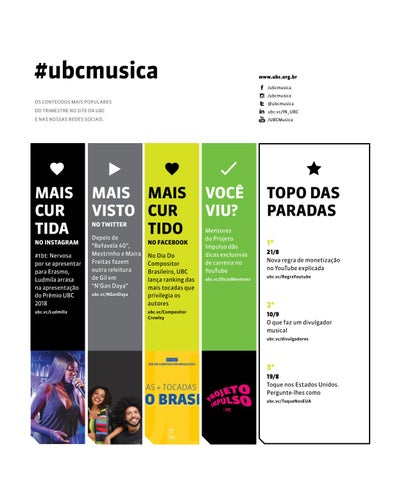 Page 2 of Editorial + #ubcmusica
