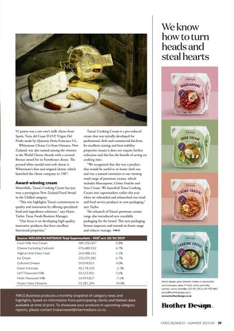 Page 29 of DAIRY NEWS