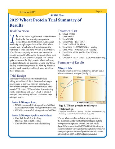 Page 9 of 2019 wheat Protein Trial Summary of Results
