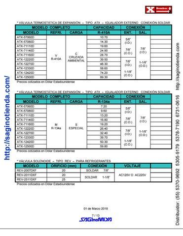 Page 7 of ▷ VÁLVULAS Y CONTROLES AUTOMÁTICOS - Rimsa Saginomiya - http://saginotienda.com/