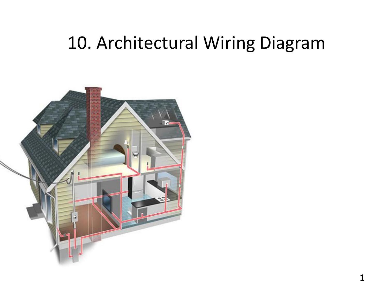 [SCHEMATICS_4NL]  Notes abt Architectural Wiring Diagram by Gordon, Li - issuu | Architectural Wiring Diagrams |  | Issuu