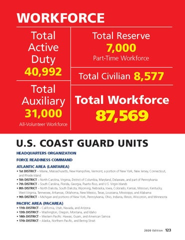 Page 127 of On an Average Day, The Coast Guard: