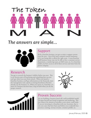 Page 25 of Does Franchising Offer Women a Better Chance to Succeed